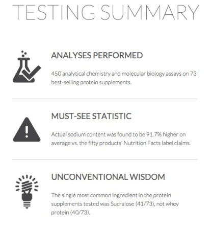 labdoor test