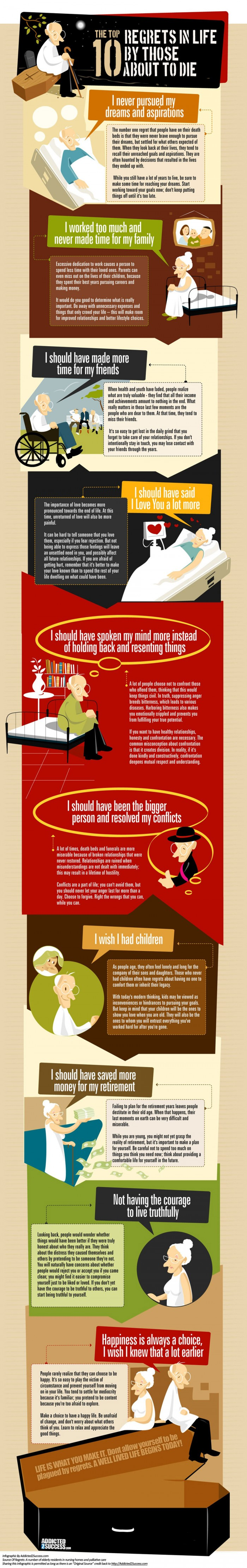 Infographic The Top 10 Regrets In Life By Those About To Die-Addicted2Success-700x4434